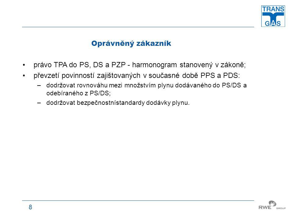 9 Obchodník s plynem právo prodávat zemní plyn účastníkům trhu s plynem (vyjma chráněných zákazníků); TPA do PS, DS a PZP - podmínkou vztah k příslušnému oprávněnému zákazníkovi (uzavření smlouvy na prodej plynu)  zamezení blokace kapacity v PS/DS/PZP; dále viz oprávněný zákazník.