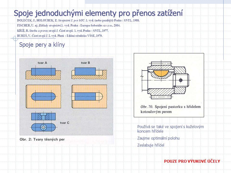Spoje jednoduchými elementy pro přenos zatížení DOLEČEK, J., HOLOUBEK, Z. Strojnictví I. pro SOU. 1. vyd. (nebo pozdější) Praha : SNTL, 1988. FISCHER,