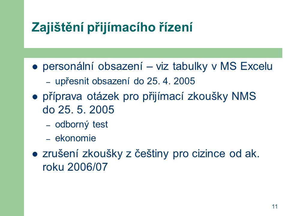 11 Zajištění přijímacího řízení personální obsazení – viz tabulky v MS Excelu – upřesnit obsazení do 25. 4. 2005 příprava otázek pro přijímací zkoušky