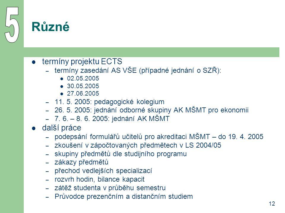 12 Různé termíny projektu ECTS – termíny zasedání AS VŠE (případné jednání o SZŘ): 02.05.2005 30.05.2005 27.06.2005 – 11. 5. 2005: pedagogické kolegiu