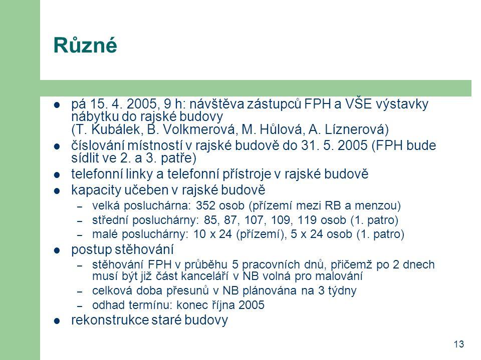 13 Různé pá 15. 4. 2005, 9 h: návštěva zástupců FPH a VŠE výstavky nábytku do rajské budovy (T. Kubálek, B. Volkmerová, M. Hůlová, A. Líznerová) číslo