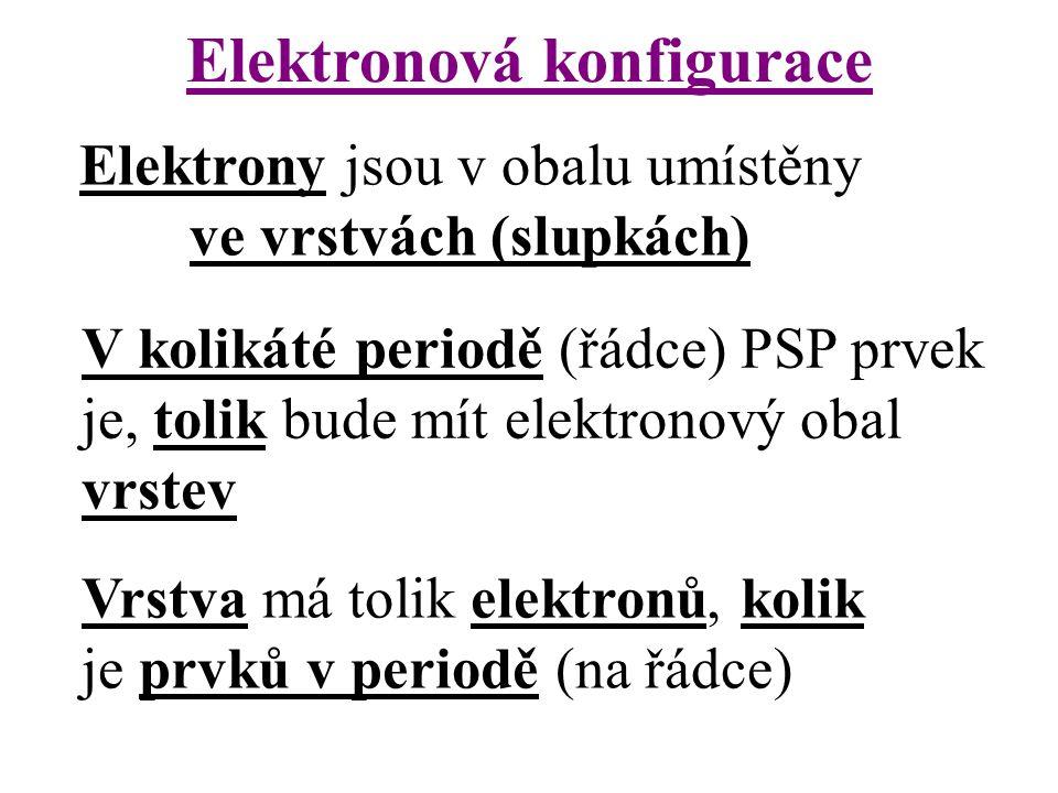V kolikáté periodě (řádce) PSP prvek je, tolik bude mít elektronový obal vrstev Elektronová konfigurace Elektrony jsou v obalu umístěny ve vrstvách (slupkách) Vrstva má tolik elektronů, kolik je prvků v periodě (na řádce)