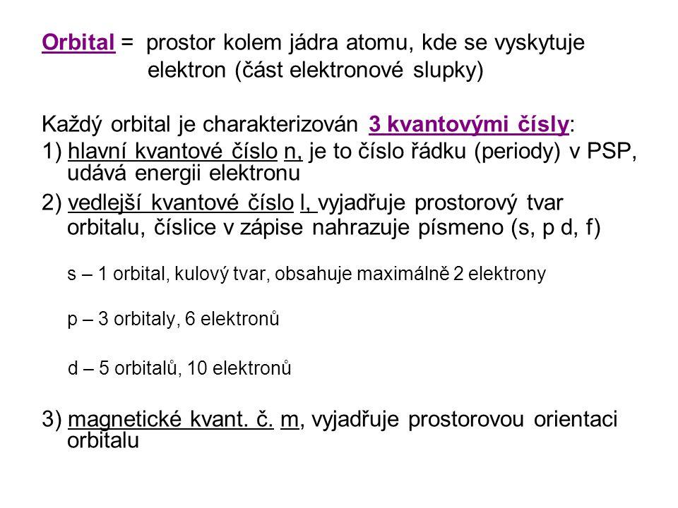 K popisu chování elektronu v orbitalu se zavádí ještě čtvrté číslo, tzv.