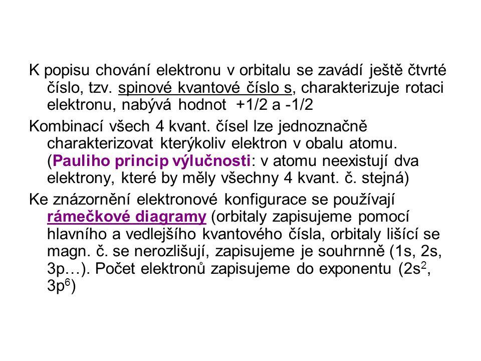 ZAPLŇOVÁNÍ ORBITALŮ 1) výstavbový princip – pořadí, ve kterém se orbitaly zaplňují (orbitaly s nižší energií se zaplňují dříve) 1s, 2s, 2p, 3s, 3p, 4s, 3d, 4p…..