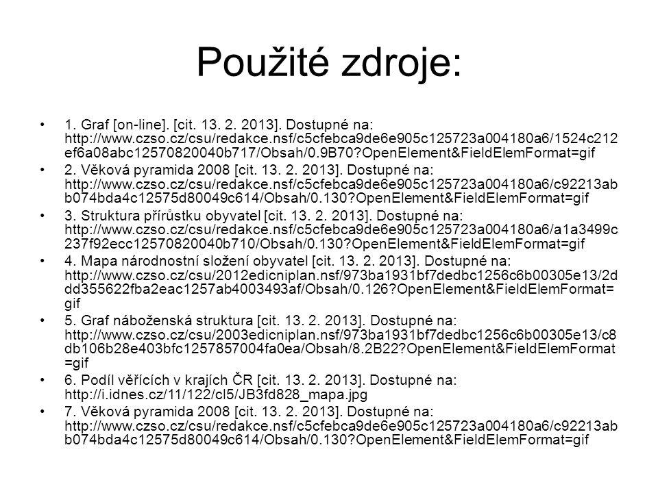 Použité zdroje: 1.Graf [on-line]. [cit. 13. 2. 2013].