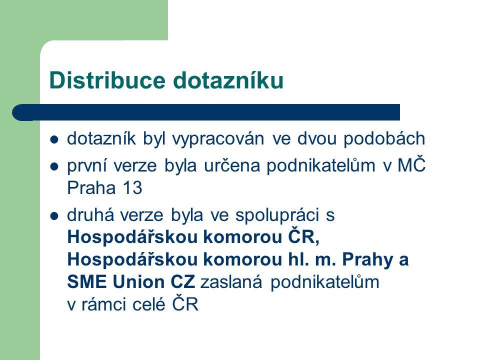 Distribuce dotazníku dotazník byl vypracován ve dvou podobách první verze byla určena podnikatelům v MČ Praha 13 druhá verze byla ve spolupráci s Hospodářskou komorou ČR, Hospodářskou komorou hl.