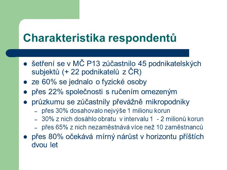 Charakteristika respondentů šetření se v MČ P13 zúčastnilo 45 podnikatelských subjektů (+ 22 podnikatelů z ČR) ze 60% se jednalo o fyzické osoby přes 22% společnosti s ručením omezeným průzkumu se zúčastnily převážně mikropodniky – přes 30% dosahovalo nejvýše 1 milionu korun – 30% z nich dosáhlo obratu v intervalu 1 - 2 milionů korun – přes 65% z nich nezaměstnává více než 10 zaměstnanců přes 80% očekává mírný nárůst v horizontu příštích dvou let