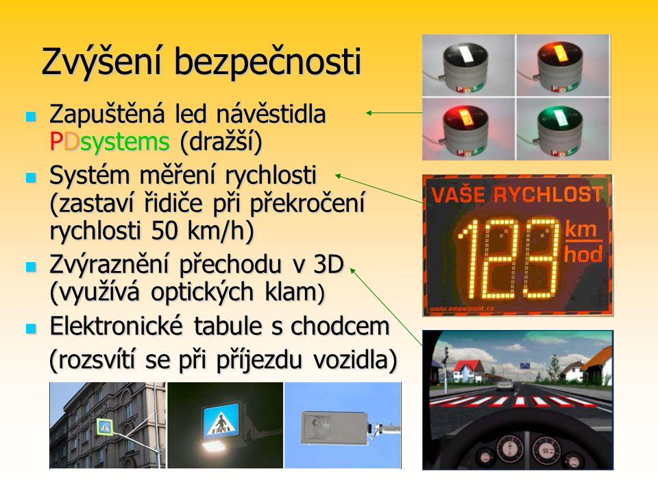 Zvýšení bezpečnosti Zapuštěná led návěstidla PDsystems (dražší) Zapuštěná led návěstidla PDsystems (dražší) Systém měření rychlosti (zastaví řidiče při překročení rychlosti 50 km/h) Systém měření rychlosti (zastaví řidiče při překročení rychlosti 50 km/h) Zvýraznění přechodu v 3D (využívá optických klam ) Zvýraznění přechodu v 3D (využívá optických klam ) Elektronické tabule s chodcem Elektronické tabule s chodcem (rozsvítí se při příjezdu vozidla) (rozsvítí se při příjezdu vozidla)