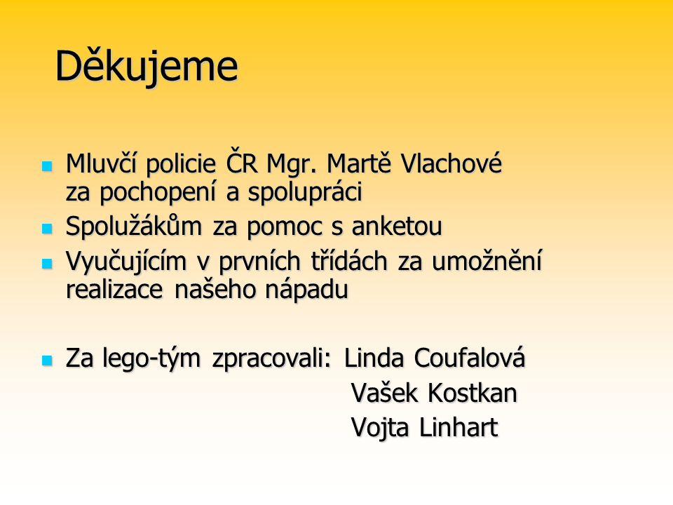 Děkujeme Mluvčí policie ČR Mgr. Martě Vlachové za pochopení a spolupráci Mluvčí policie ČR Mgr.