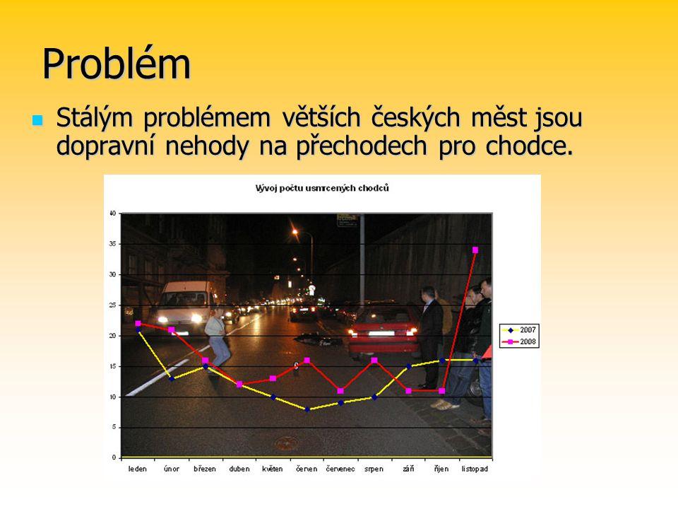 Problém Stálým problémem větších českých měst jsou dopravní nehody na přechodech pro chodce.