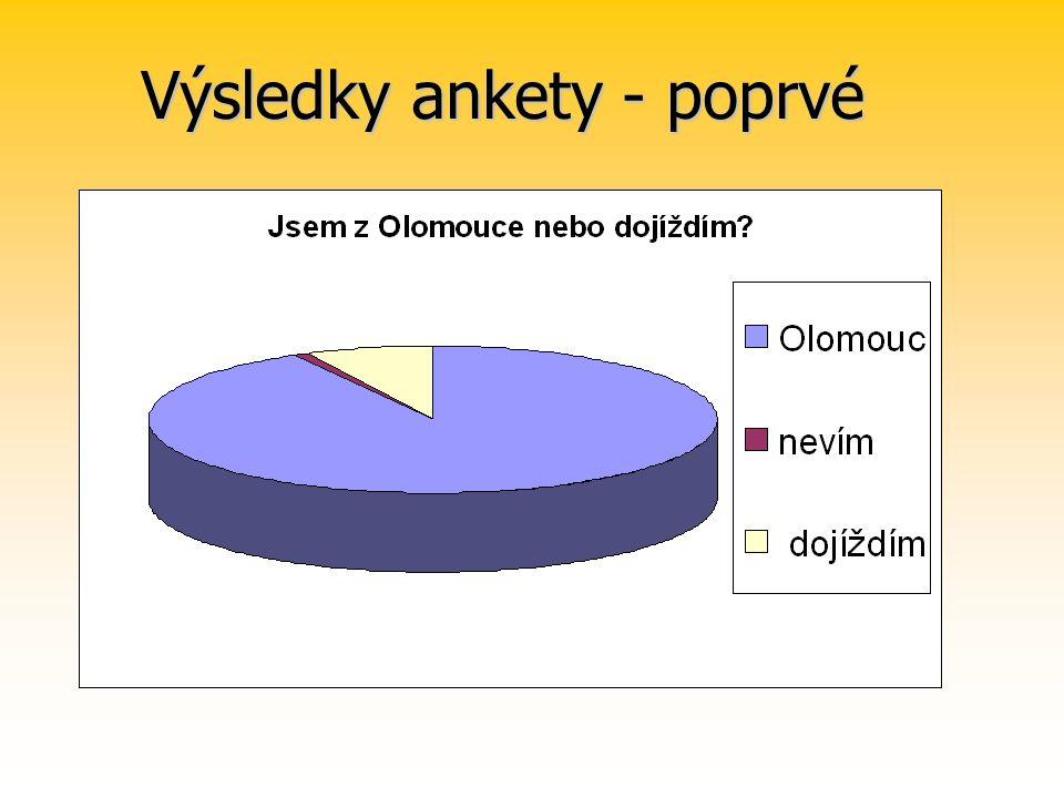 Výsledky ankety - poprvé