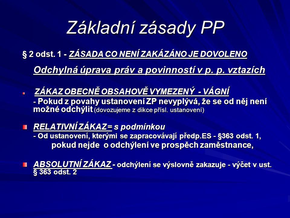Základní zásady PP § 2 odst. 1 - ZÁSADA CO NENÍ ZAKÁZÁNO JE DOVOLENO Odchylná úprava práv a povinností v p. p. vztazích ZÁKAZ OBECNĚ OBSAHOVĚ VYMEZENÝ