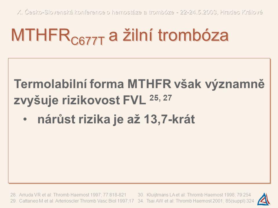 Studie u 127 pacientů s HŽT a u 296 kontrol neprokázala vztah homozygotní formy mutace MTHFR C677T a TEN 28 Studie u 77 pacientů s HŽT a u 154 kontrol