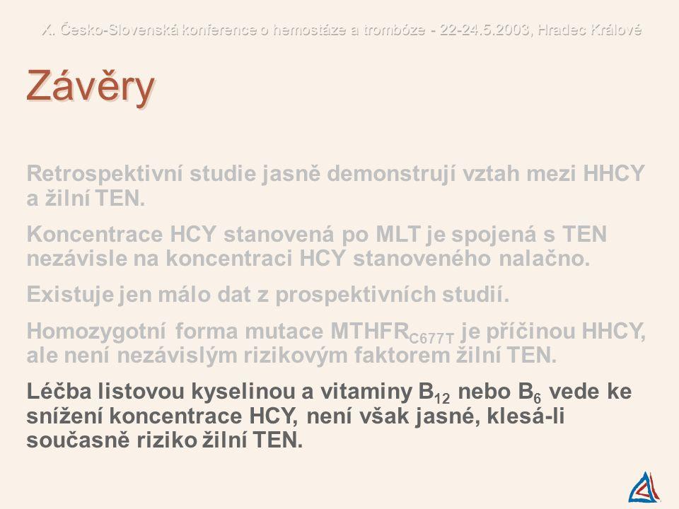 Retrospektivní studie jasně demonstrují vztah mezi HHCY a žilní TEN. Koncentrace HCY stanovená po MLT je spojená s TEN nezávisle na koncentraci HCY st
