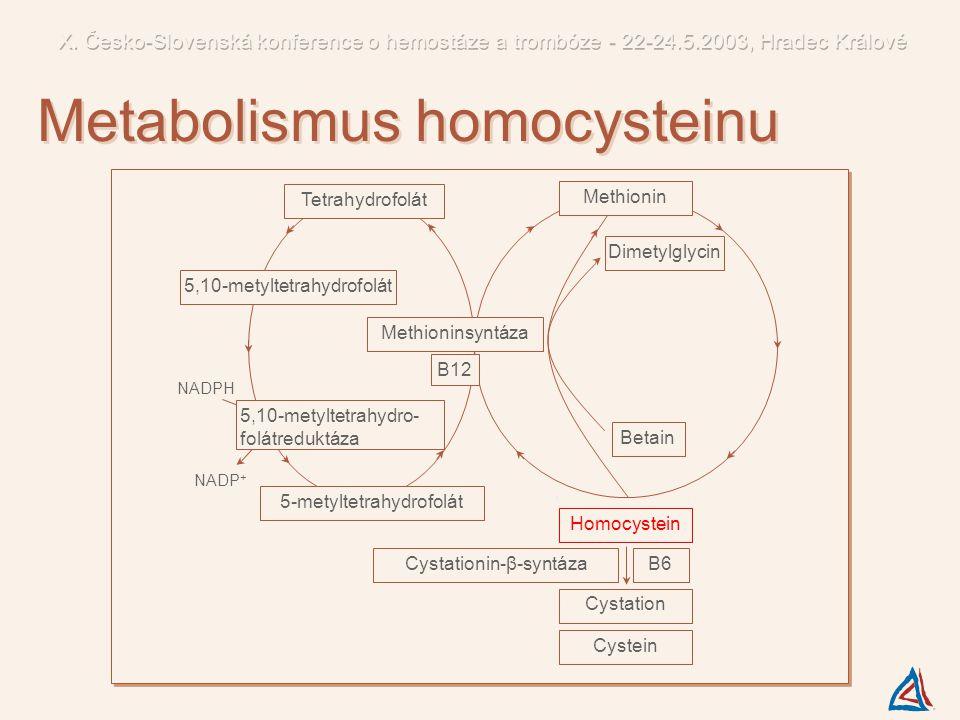 Metabolismus homocysteinu Methionin- syntetáza Betain Cystationin-β-syntázaB6 Cystation Cystein Homocystein 5,10-metyltetrahydrofolát Tetrahydrofolát