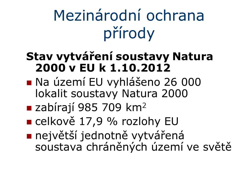 Mezinárodní ochrana přírody Stav vytváření soustavy Natura 2000 v EU k 1.10.2012 Na území EU vyhlášeno 26 000 lokalit soustavy Natura 2000 zabírají 98