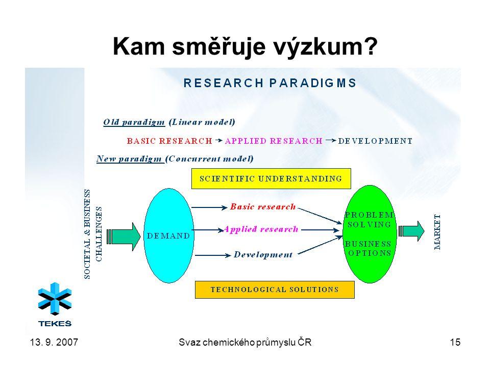 13. 9. 2007Svaz chemického průmyslu ČR15 Kam směřuje výzkum?