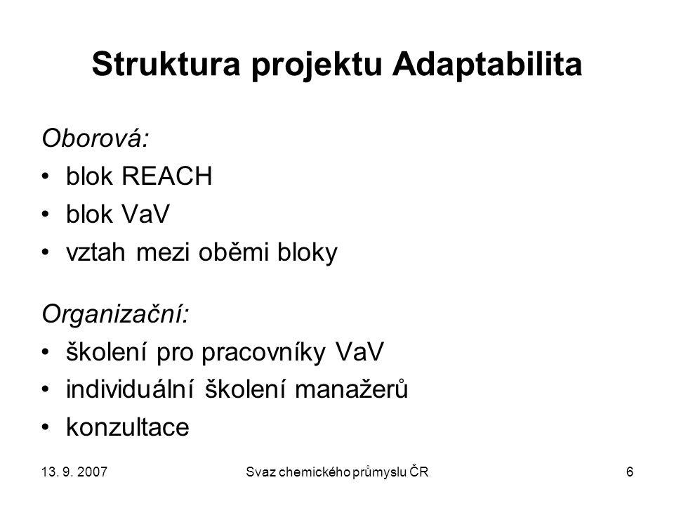 13.9. 2007Svaz chemického průmyslu ČR37 Jak vstupuje VaV do chemie.