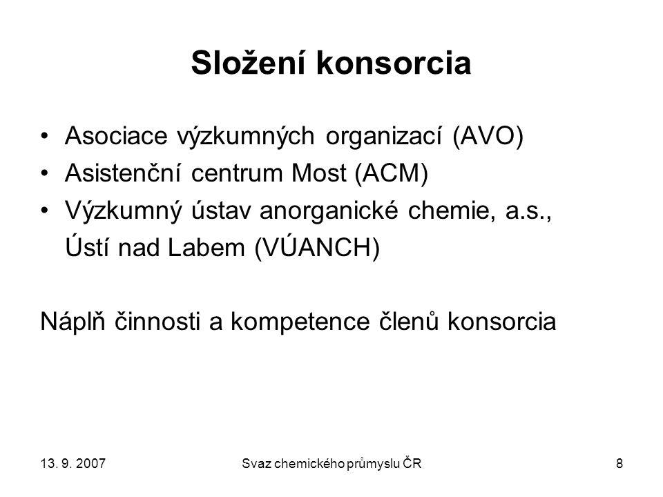13.9. 2007Svaz chemického průmyslu ČR9 Představení týmu AVO: Ing.