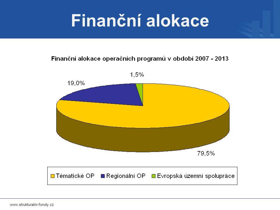 www.strukturalni-fondy.cz Finanční alokace