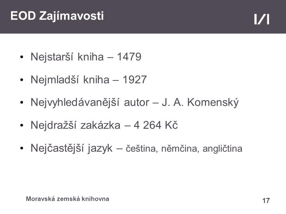 Moravská zemská knihovna EOD Zajímavosti Nejstarší kniha – 1479 Nejmladší kniha – 1927 Nejvyhledávanější autor – J. A. Komenský Nejdražší zakázka – 4