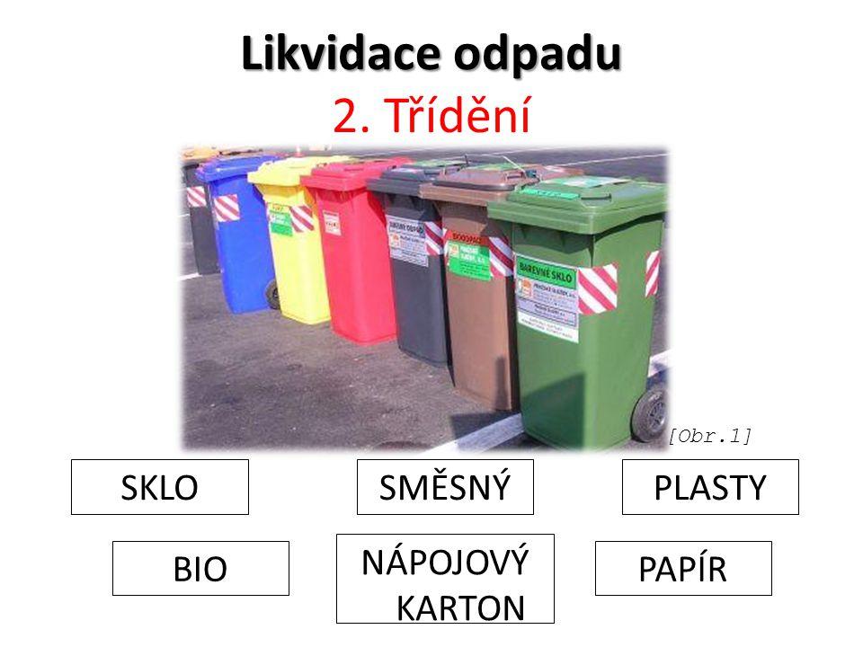 Likvidace odpadu Likvidace odpadu 2. Třídění SKLO BIO SMĚSNÝ NÁPOJOVÝ KARTON PLASTY PAPÍR [Obr.1]