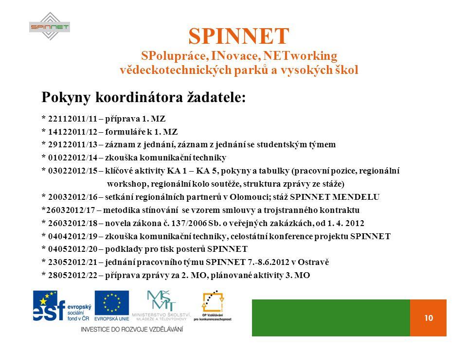 10 SPINNET SPolupráce, INovace, NETworking vědeckotechnických parků a vysokých škol Pokyny koordinátora žadatele: * 22112011/11 – příprava 1.