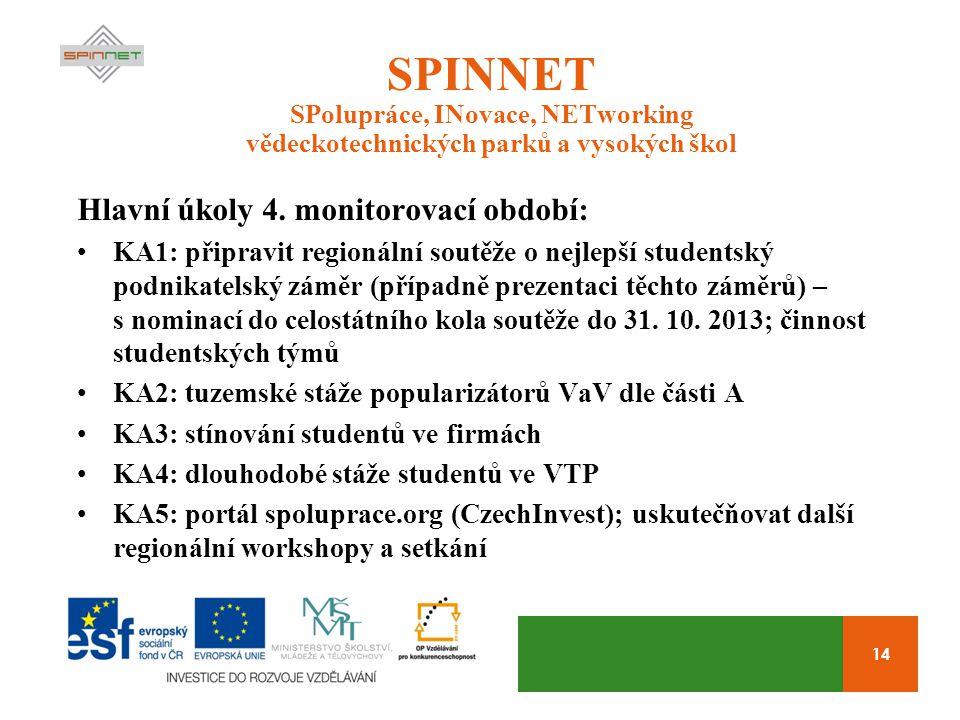 14 SPINNET SPolupráce, INovace, NETworking vědeckotechnických parků a vysokých škol Hlavní úkoly 4.