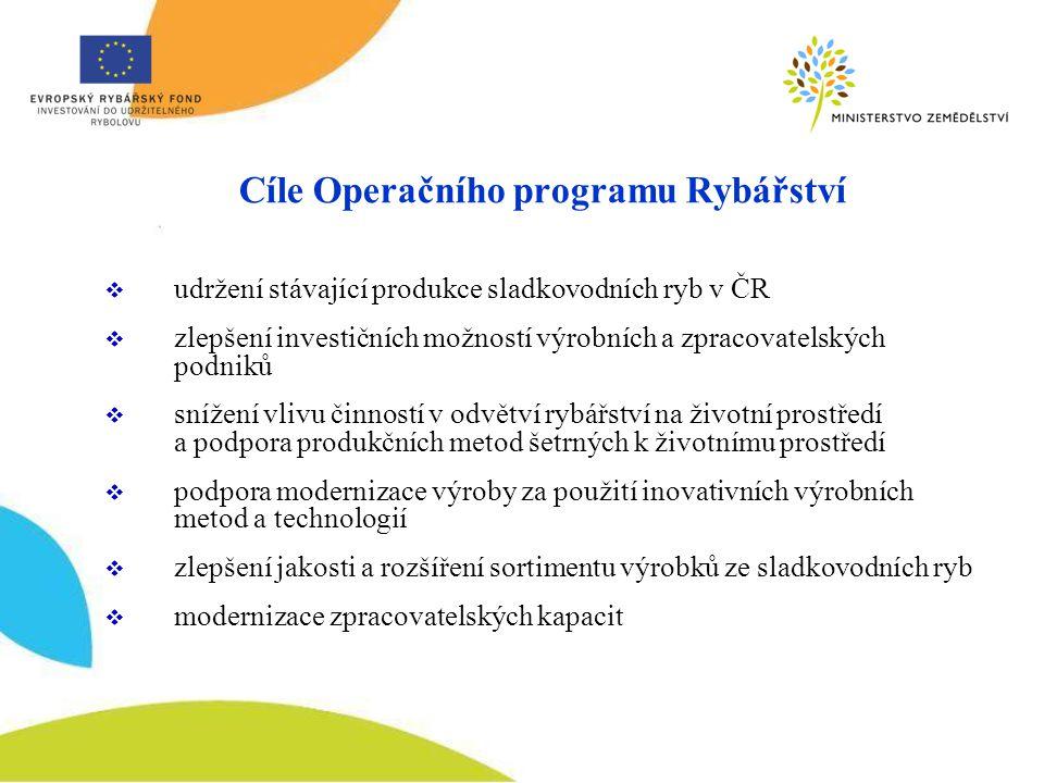 Střednědobé hodnocení Operačního programu Rybářství
