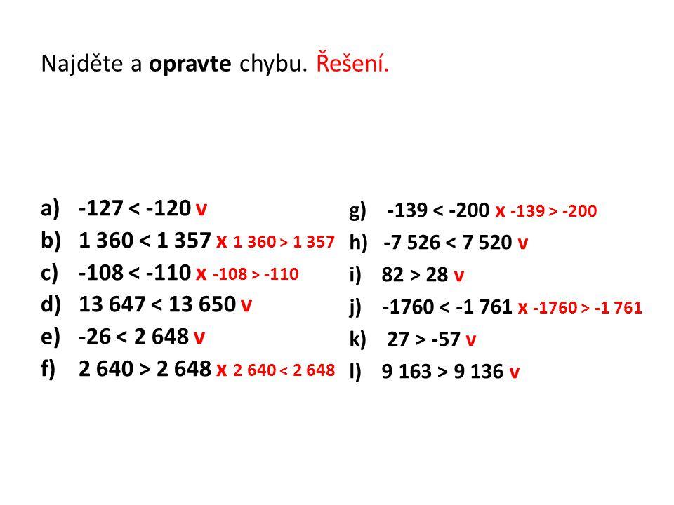 Najděte a opravte chybu. Řešení. a)-127 < -120 v b)1 360 1 357 c)-108 -110 d)13 647 < 13 650 v e)-26 < 2 648 v f)2 640 > 2 648 x 2 640 < 2 648 g) -139