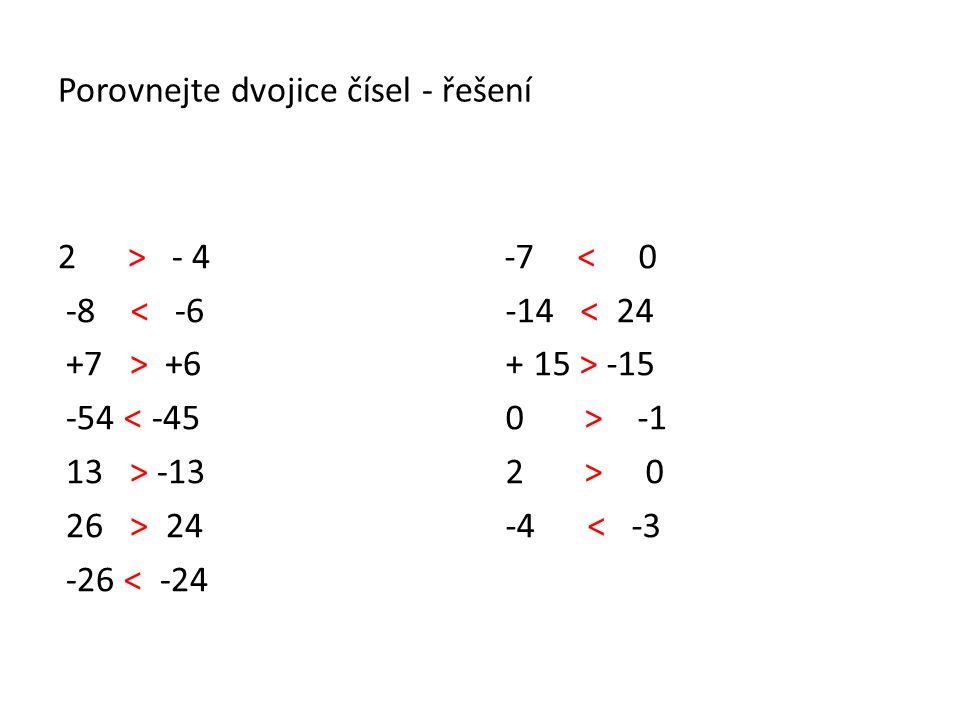 Porovnejte dvojice čísel - řešení 2 > - 4 -8 < -6 +7 > +6 -54 < -45 13 > -13 26 > 24 -26 < -24 -7 < 0 -14 < 24 + 15 > -15 0 > -1 2 > 0 -4 < -3