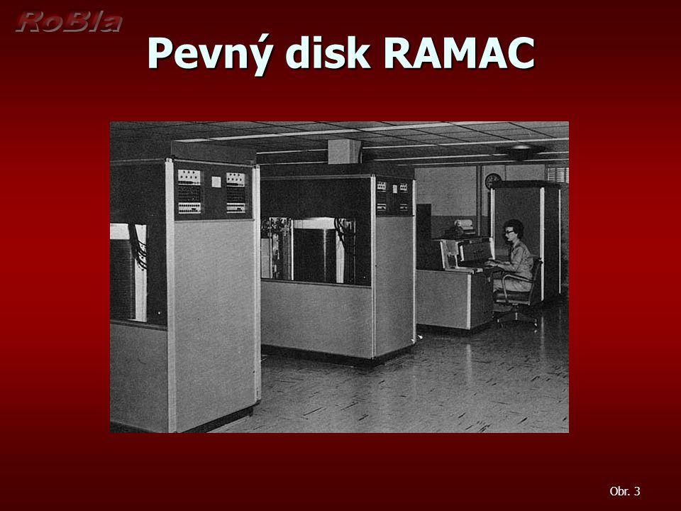 Rozdělení pevných disků Pevné disky se vyrábějí v různých kapacitách a různou technologií.