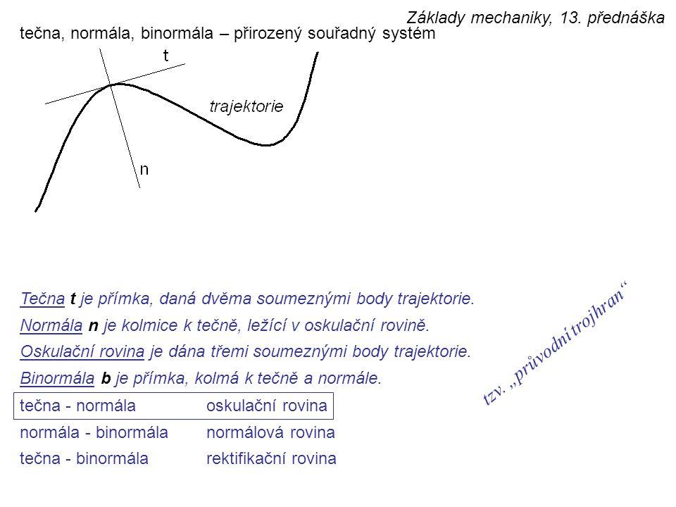 tečna, normála, binormála – přirozený souřadný systém tečna - normálaoskulační rovina normála - binormálanormálová rovina tečna - binormálarektifikační rovina Tečna t je přímka, daná dvěma soumeznými body trajektorie.