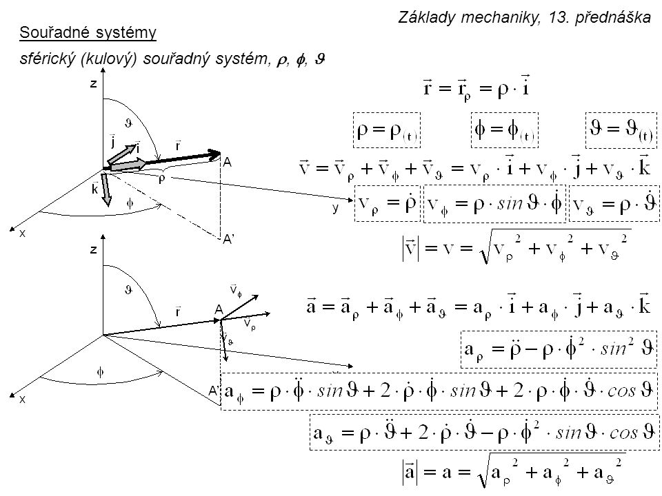 Souřadné systémy sférický (kulový) souřadný systém, , , Základy mechaniky, 13. přednáška