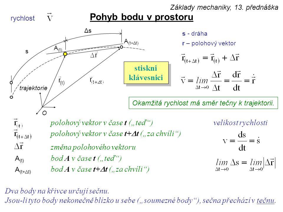 """zrychlení rychlost v čase t (""""teď ) rychlost v čase t+  t (""""za chvíli ) změna rychlosti Pohyb bodu v prostoru A (t) trajektorie O A (t+Δt) Zrychlení vyjadřuje změnu rychlosti."""