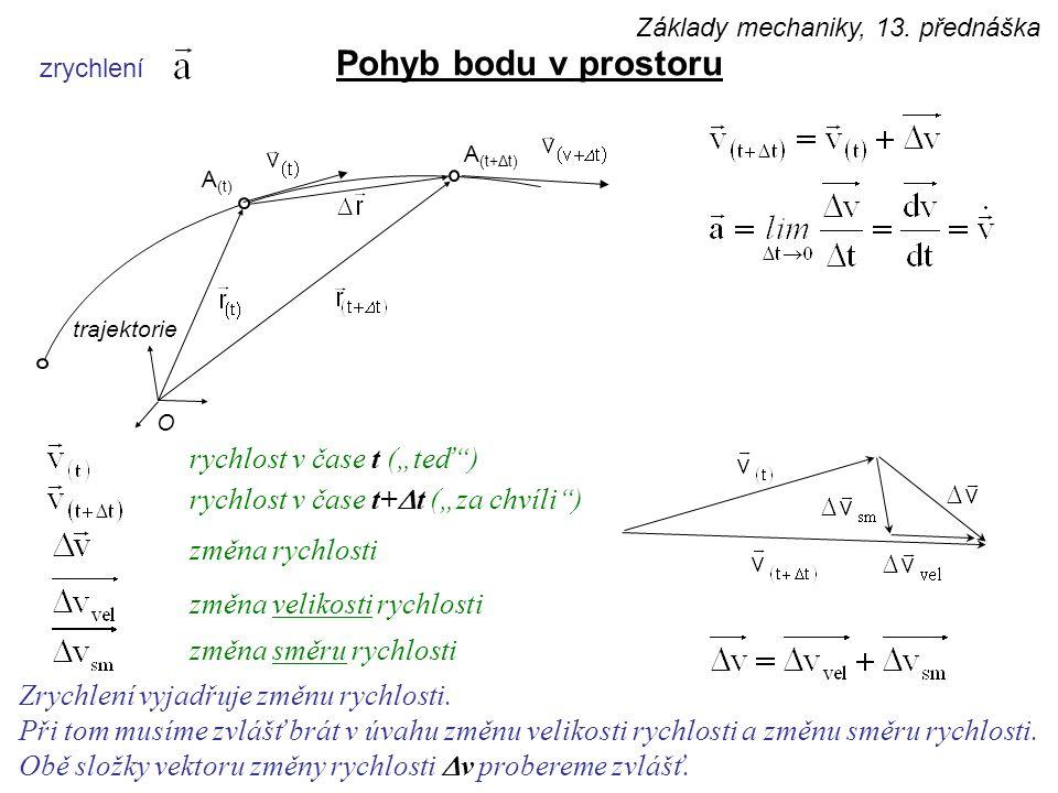 Souřadné systémy cylindrický (válcový) souřadný systém, , , z Základy mechaniky, 13. přednáška
