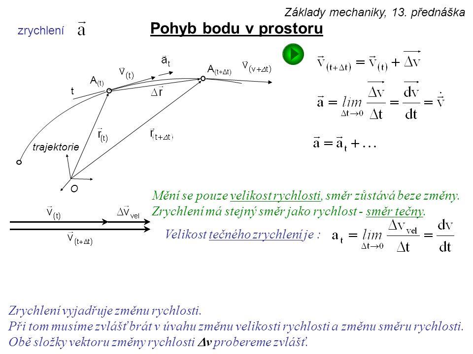 zrychlení Pohyb bodu v prostoru Mění se pouze velikost rychlosti, směr zůstává beze změny.