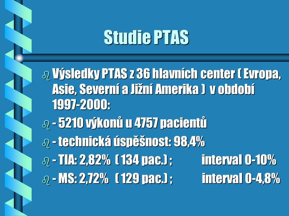 Studie PTAS Studie PTAS b Výsledky PTAS z 36 hlavních center ( Evropa, Asie, Severní a Jižní Amerika ) v období 1997-2000: b - 5210 výkonů u 4757 paci