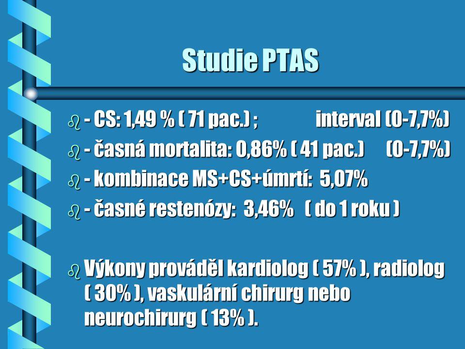 Studie PTAS Studie PTAS b - CS: 1,49 % ( 71 pac.) ; interval (0-7,7%) b - časná mortalita: 0,86% ( 41 pac.) (0-7,7%) b - kombinace MS+CS+úmrtí: 5,07%