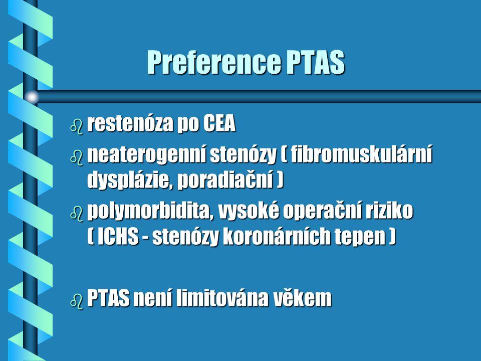 Preference PTAS Preference PTAS b restenóza po CEA b neaterogenní stenózy ( fibromuskulární dysplázie, poradiační ) b polymorbidita, vysoké operační r