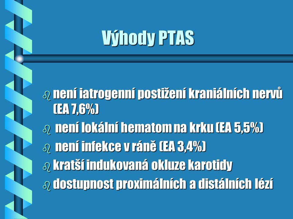 """Výhody PTAS b krátkodobá hospitalizace, ekonomický efekt b benefit pro """"vysocerizikové pacienty s konkomitujícími chorobami (kardiomyopatie IV, IM, kontralaterální stenóza) s konkomitujícími chorobami (kardiomyopatie IV, IM, kontralaterální stenóza)"""