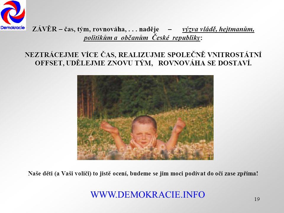 19 ZÁVĚR – čas, tým, rovnováha,... naděje – výzva vládě, hejtmanům, politikům a občanům České republiky: NEZTRÁCEJME VÍCE ČAS, REALIZUJME SPOLEČNĚ VNI