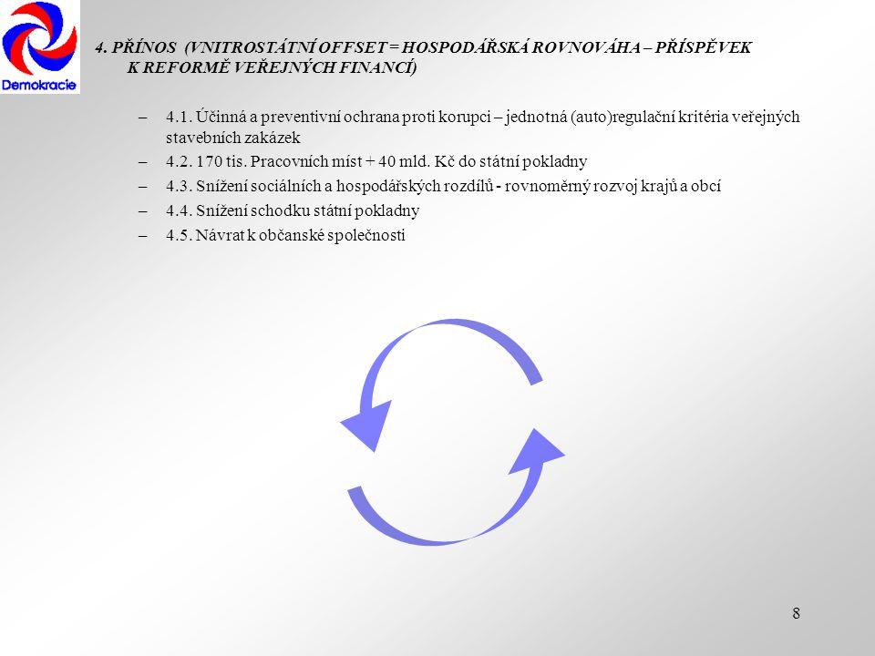 8 4. PŘÍNOS (VNITROSTÁTNÍ OFFSET = HOSPODÁŘSKÁ ROVNOVÁHA – PŘÍSPĚVEK K REFORMĚ VEŘEJNÝCH FINANCÍ) –4.1. Účinná a preventivní ochrana proti korupci – j