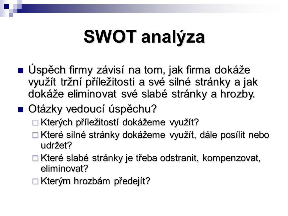 SWOT analýza Úspěch firmy závisí na tom, jak firma dokáže využít tržní příležitosti a své silné stránky a jak dokáže eliminovat své slabé stránky a hr