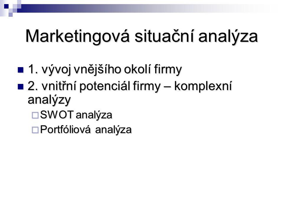 Marketingová situační analýza 1. vývoj vnějšího okolí firmy 1. vývoj vnějšího okolí firmy 2. vnitřní potenciál firmy – komplexní analýzy 2. vnitřní po