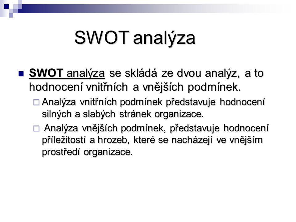 SWOT analýza SWOT analýza se skládá ze dvou analýz, a to hodnocení vnitřních a vnějších podmínek. SWOT analýza se skládá ze dvou analýz, a to hodnocen