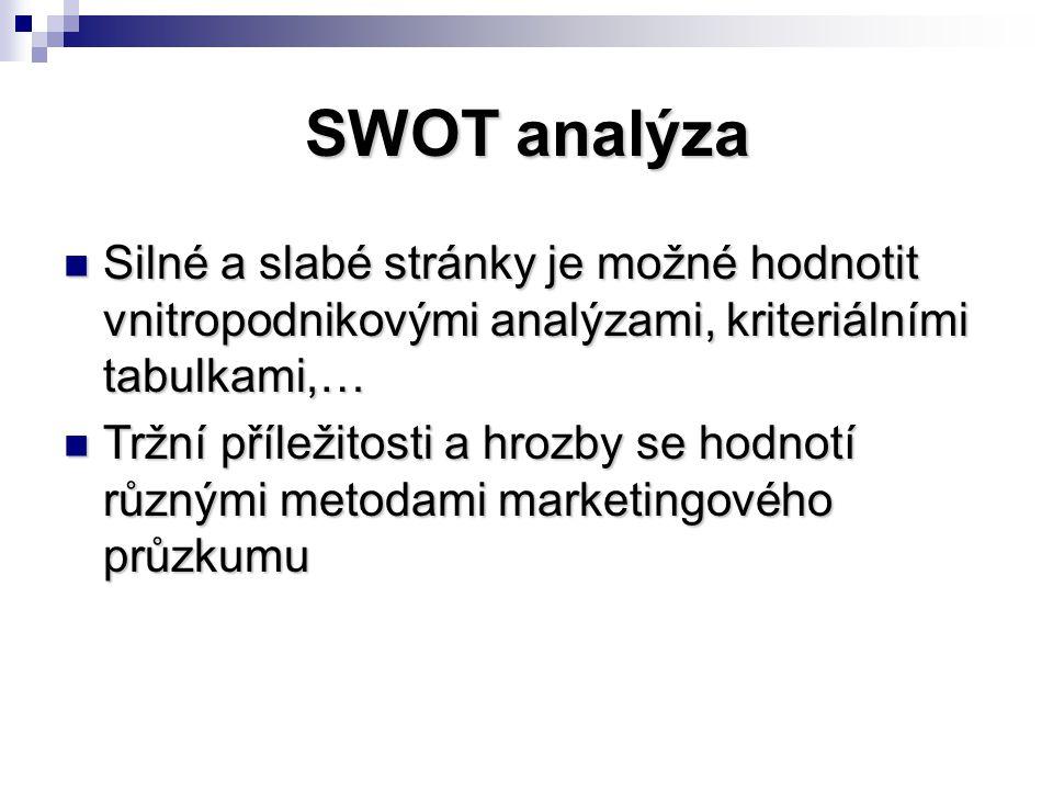 SWOT analýza Silné a slabé stránky je možné hodnotit vnitropodnikovými analýzami, kriteriálními tabulkami,… Tržní příležitosti a hrozby se hodnotí růz
