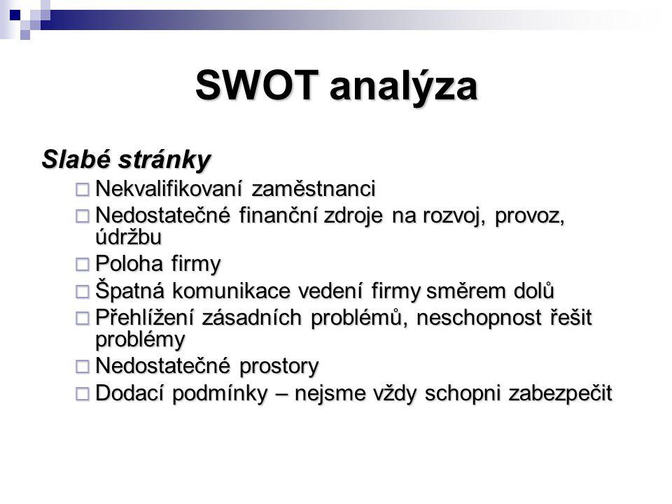 SWOT analýza Slabé stránky NNNNekvalifikovaní zaměstnanci NNNNedostatečné finanční zdroje na rozvoj, provoz, údržbu PPPPoloha firmy ŠŠŠ