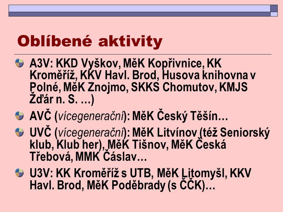 Oblíbené aktivity A3V: KKD Vyškov, MěK Kopřivnice, KK Kroměříž, KKV Havl. Brod, Husova knihovna v Polné, MěK Znojmo, SKKS Chomutov, KMJS Žďár n. S. …)