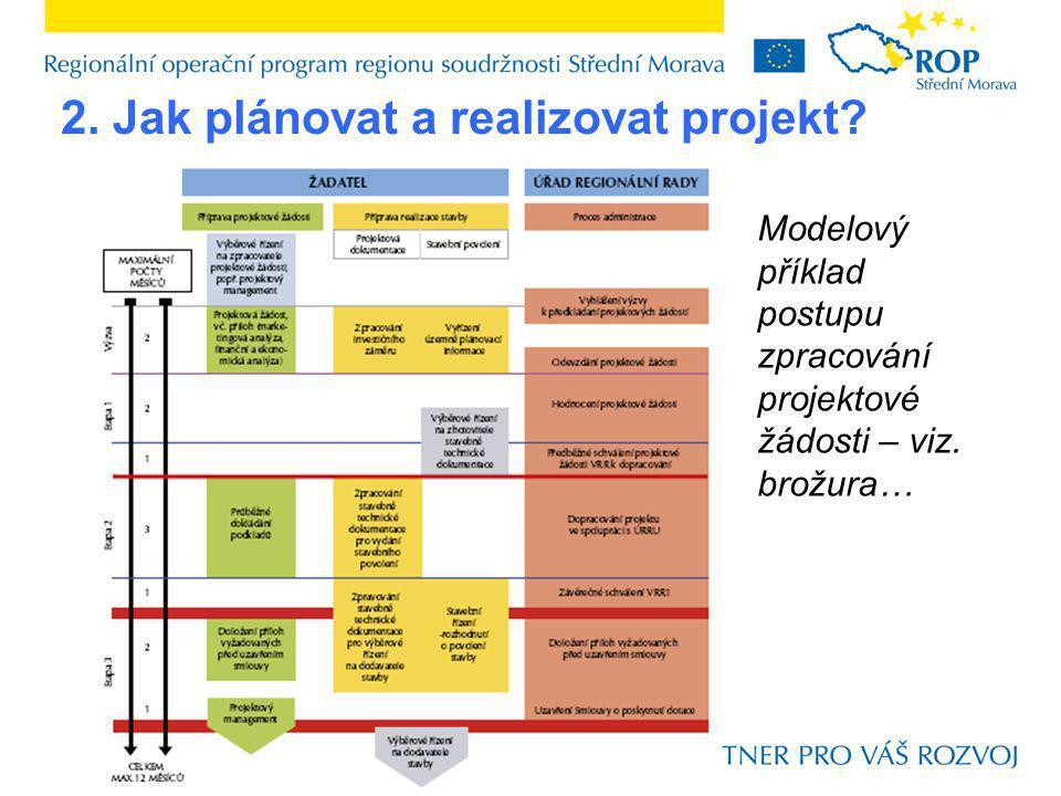 2. Jak plánovat a realizovat projekt? Modelový příklad postupu zpracování projektové žádosti – viz. brožura…